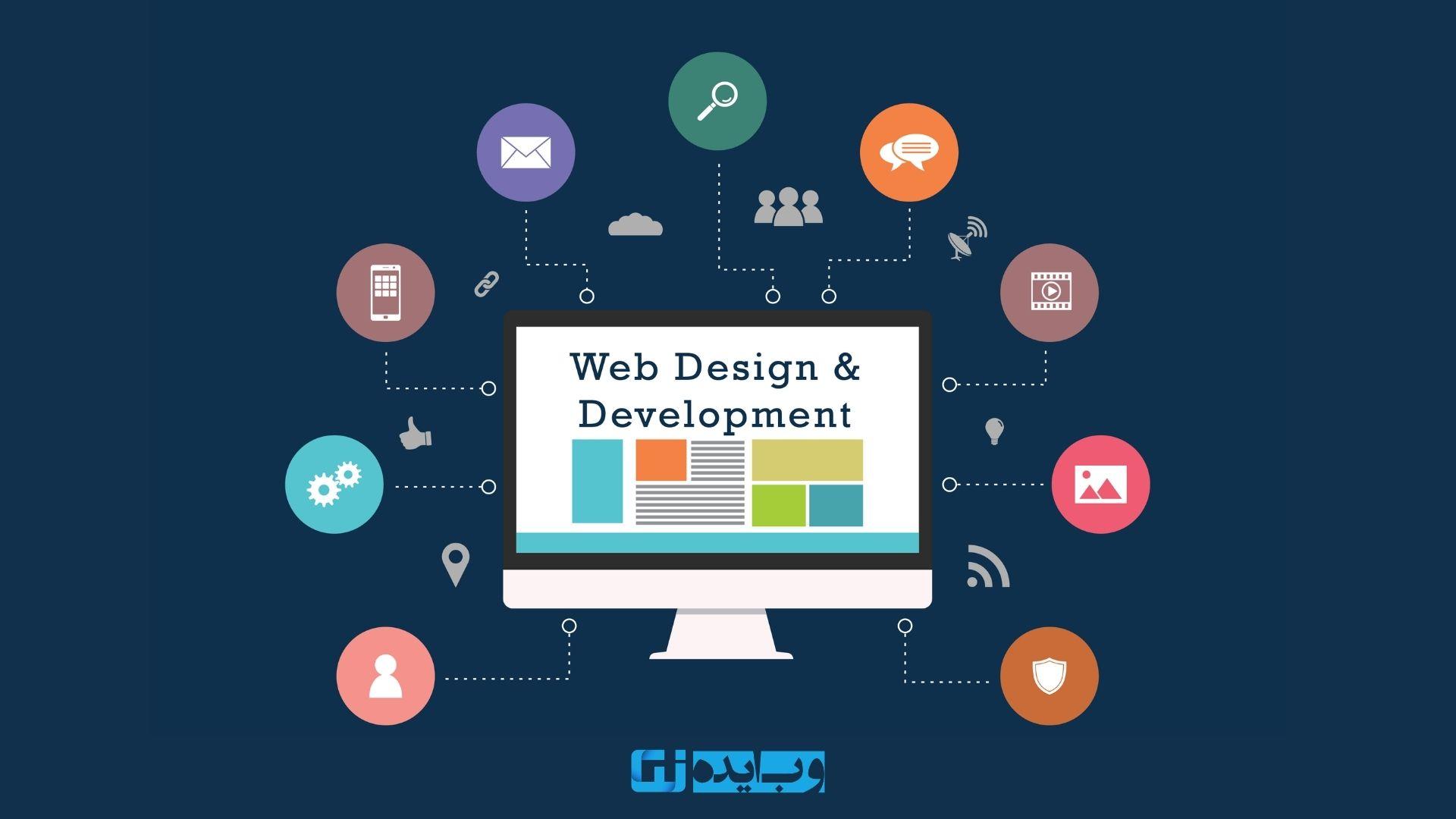 طراحی سایت چیست؟ و طراحی سایت چه مراحلی دارد؟